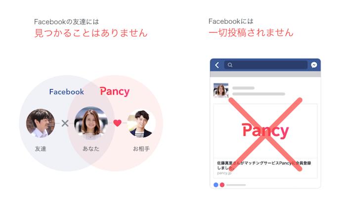 パンシー 4. Facebookの友達には表示されない