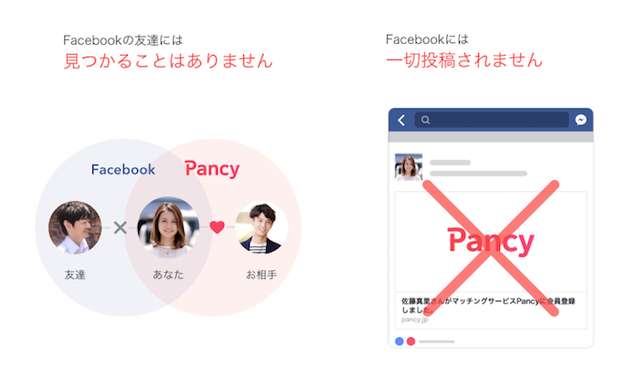 mimi 4. Facebookの友達には表示されない