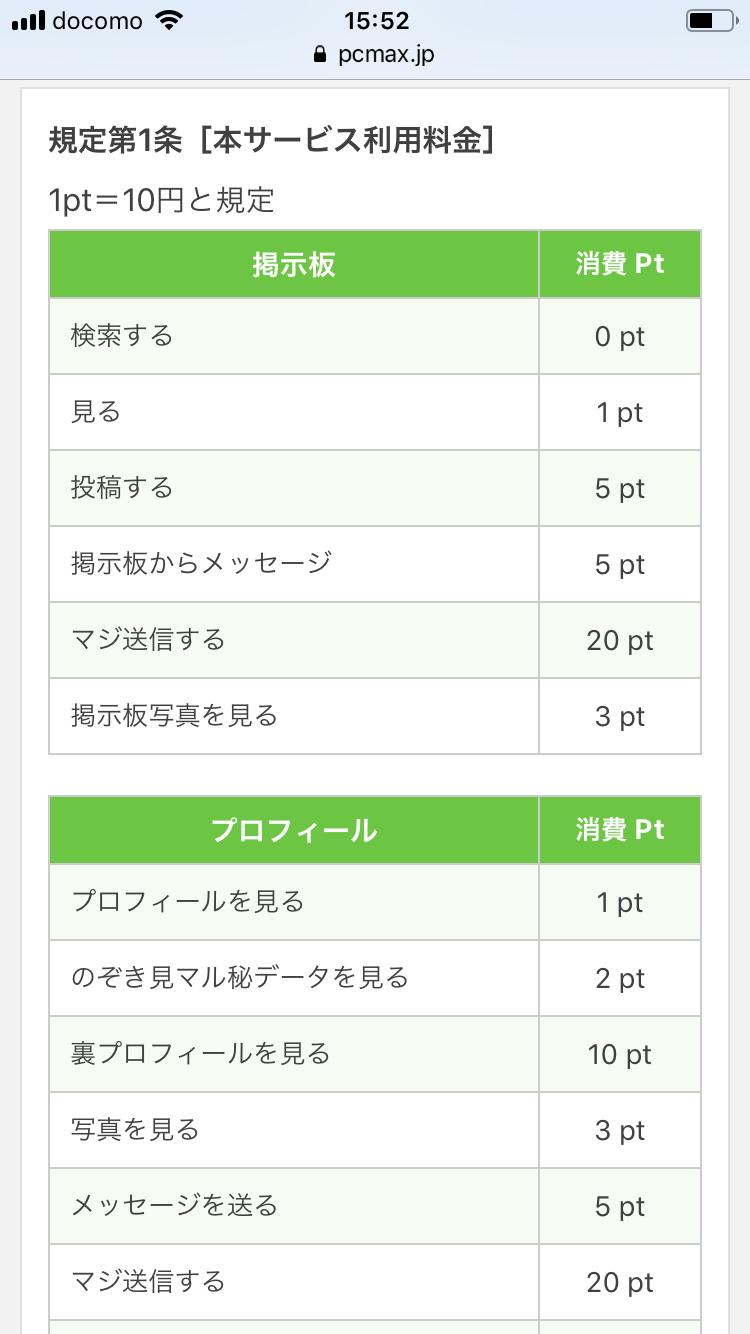 PC MAX(ピーシーマックス) 男性会員のポイント消費表