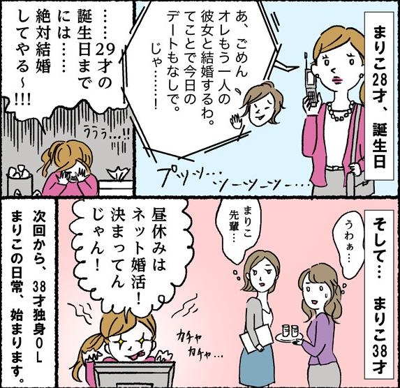 婚活漫画 2.独身OLの建前と本音