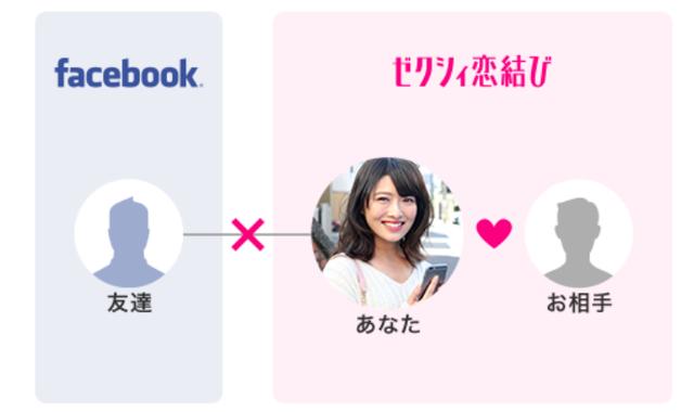 婚活恋活アプリ ゼクシィ恋結び