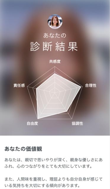 婚活恋活アプリ pancy