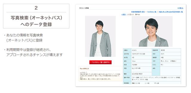オーネット(旧楽天オーネット) 写真検索サービス