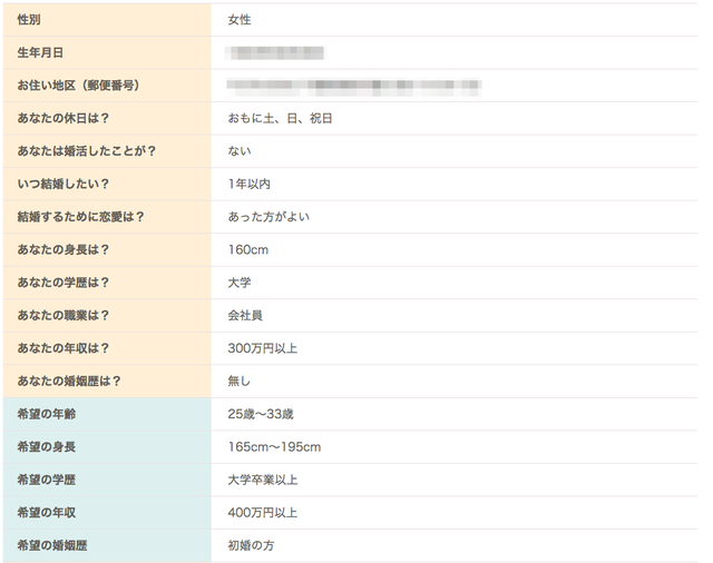 オーネット(旧楽天オーネット) 5.入力内容を再度確認して送信完了!