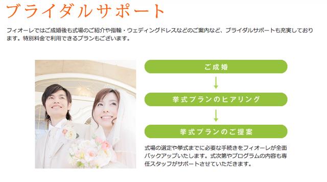 フィオーレ STEP6.成婚退会