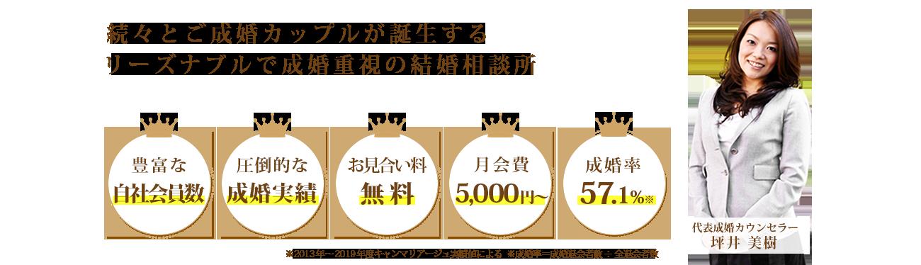 結婚相談所の基礎知識とコツ キャンマリアージュ 静岡浜松店